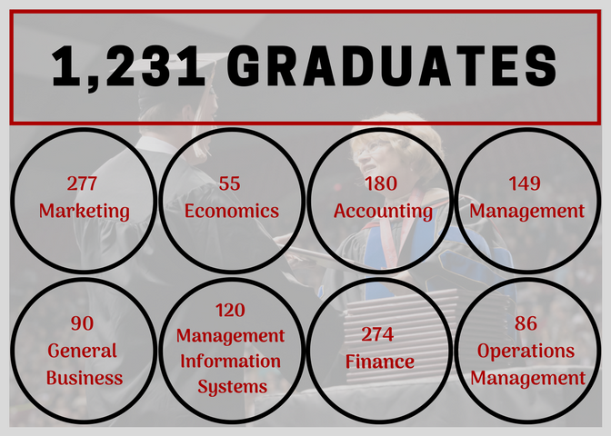 Class of 2018 by the numbers graphic